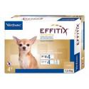 EFFITIX 1.5-4KG.